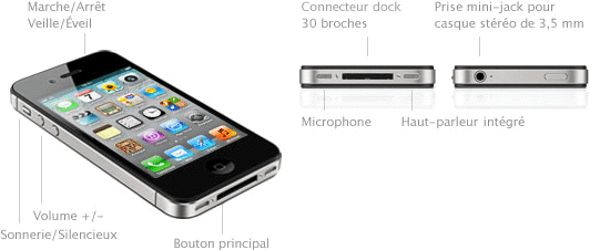 Specification et ergonomie iPhone 4